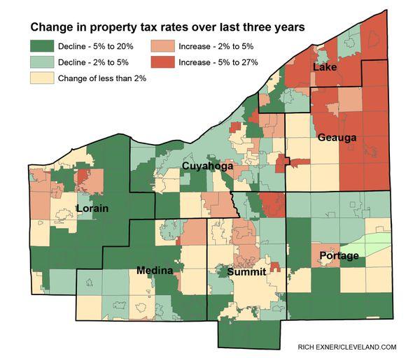 Property tax change NE ohio