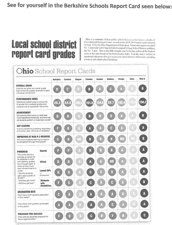geauga-report-cards.jpg