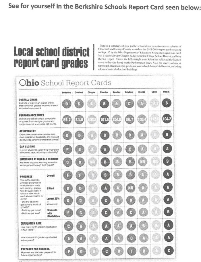 geauga-report-cards.jpg